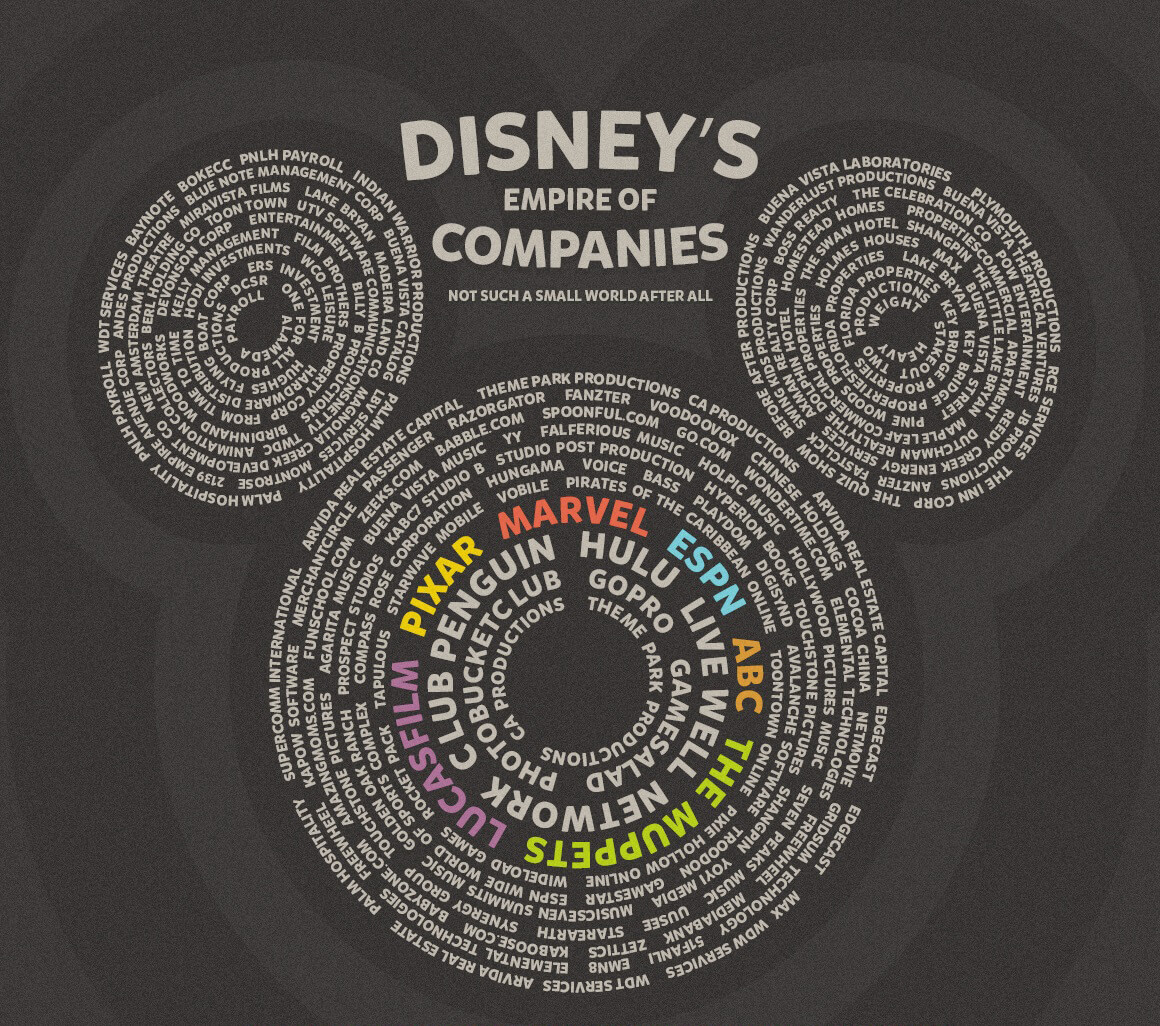 Disney empire